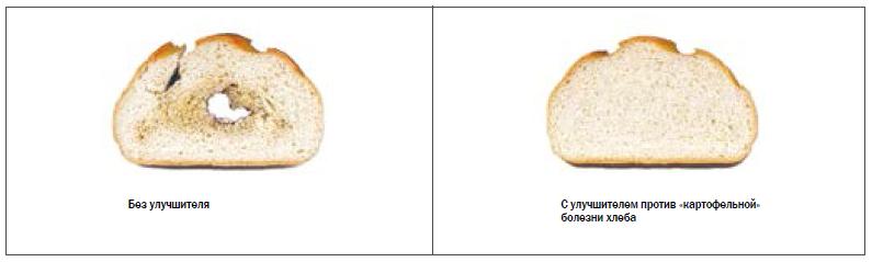 Вы - пекарь, а не овощевод! или методы профилактики и борьбы с картофельной болезнью хлеба.pdf - Adobe Acrobat Pro 2015-12-17 23.02.19