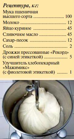 Изготовление бриоши мастер-класс.pdf - Adobe Acrobat Pro 2015-12-17 23.12.33