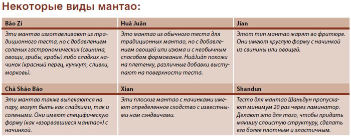 52(6) 2014 Хлеба Мира. Хлеба Азии.pdf - Adobe Acrobat Pro 2015-12-17 10.55.07