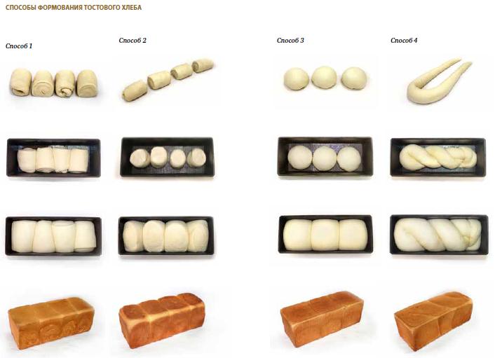 59(5) 2015 Ассортимент и способы формования тостового хлеба.pdf - Adobe Acrobat Pro 2015-12-17 22.21.31